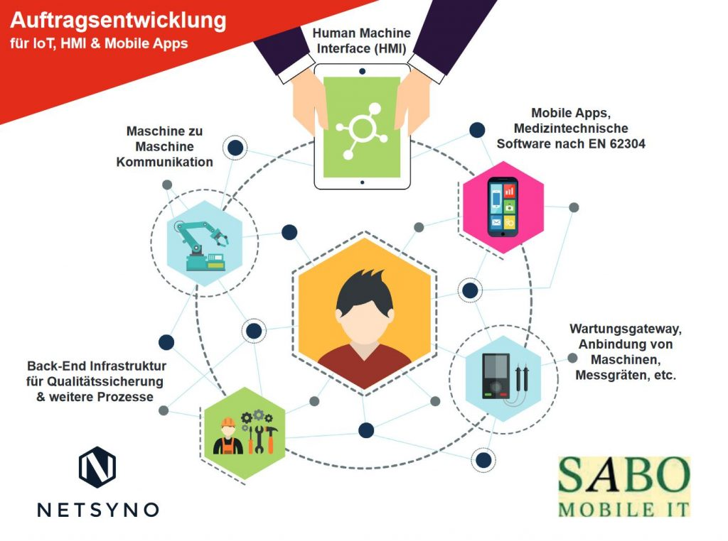 messe-hannover-iot